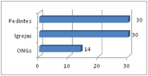 Ipsos 2014 Graf 1