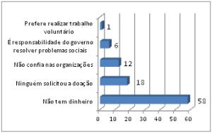 Ipsos 2014 Graf 4