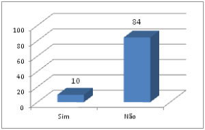 Ipsos 2014 Graf 5